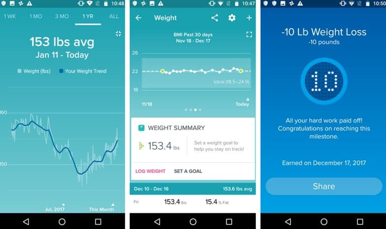 Fitbit Aria 2 Charts, Goals, and Badges